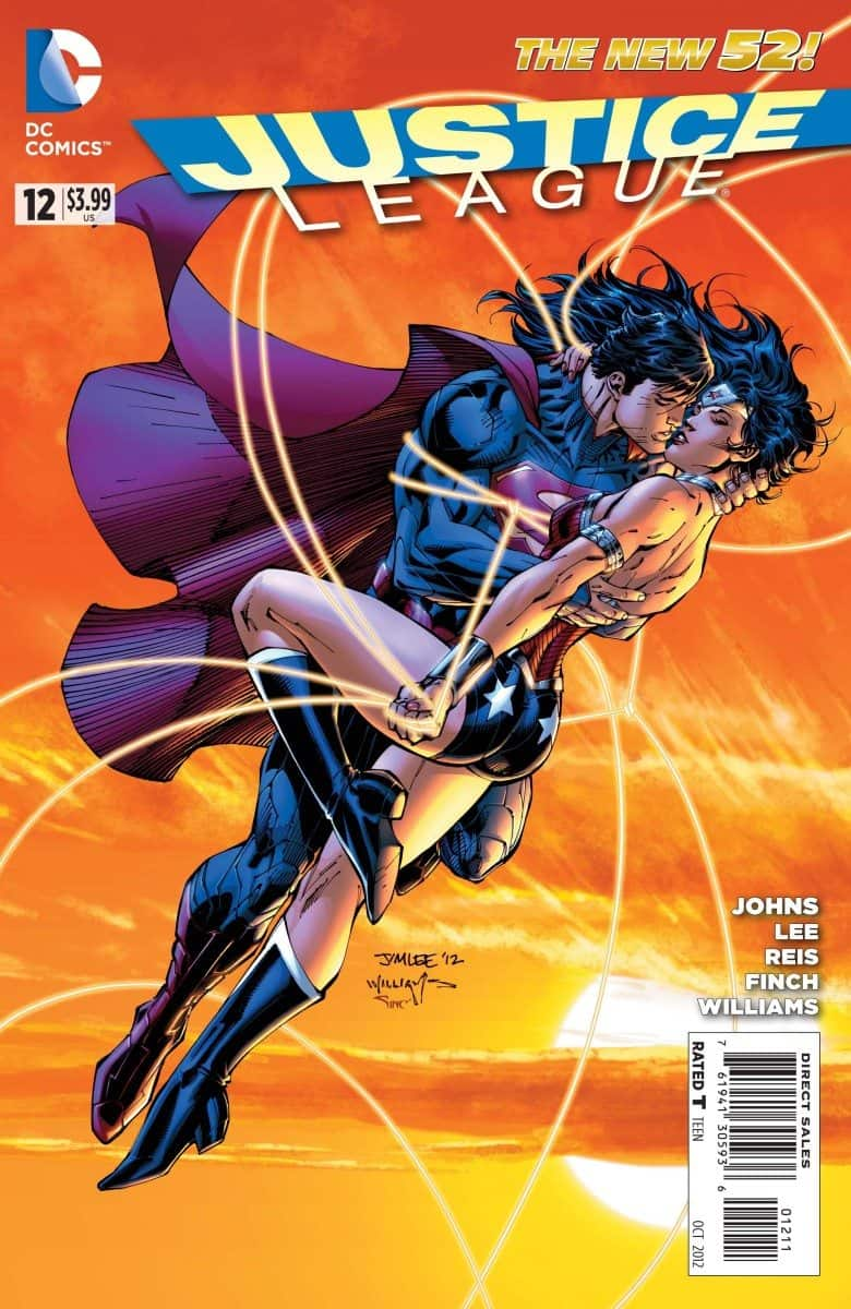 Wonder Woman and Superman, an ominous sign for the super-heroines