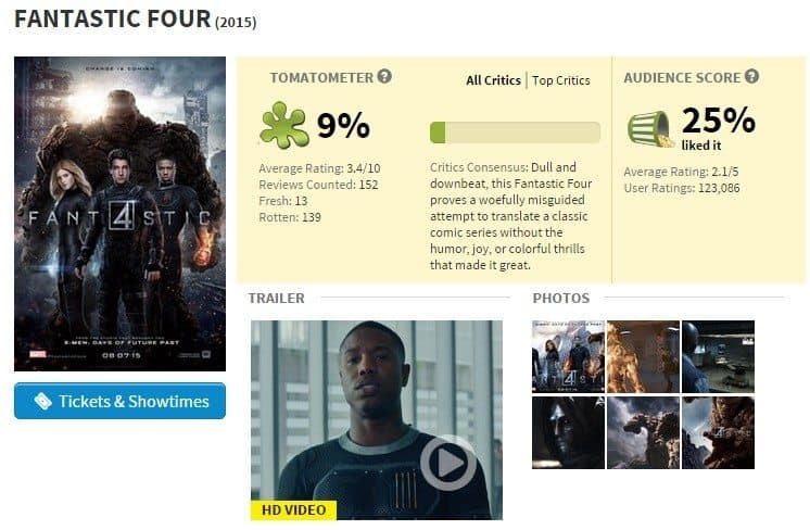 Fantastic Four RT