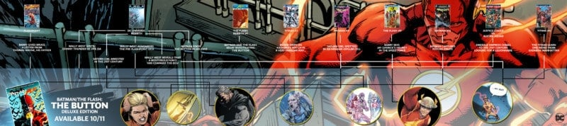 BATMAN/THE FLASH: THE BUTTON Infographic