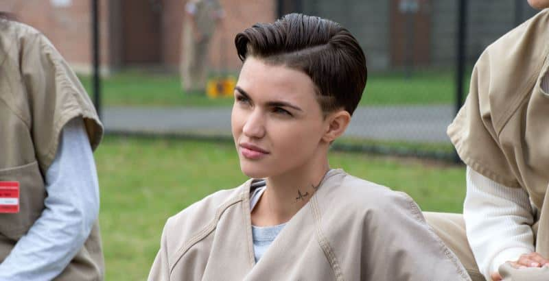 Batwoman Ruby Rose: In Litchfield