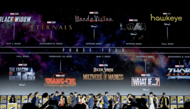 Marvel Studios SDCC Panel
